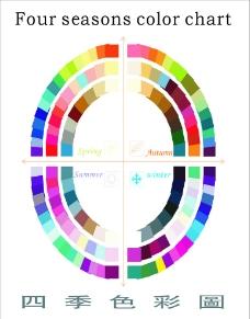 四季色彩图图片