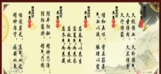 中医宣传图片