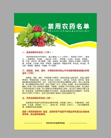 禁用农药图片