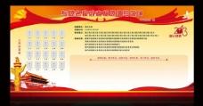 大红色喜庆会议背景板图片
