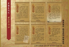 中医文化之中医药常识图片