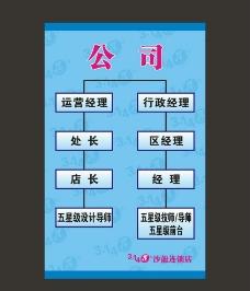 公司框架图 组织架构图片
