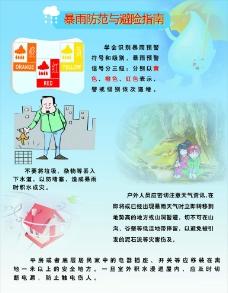暴雨防范与避险指南图片