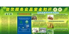 食品安全知识专栏图片