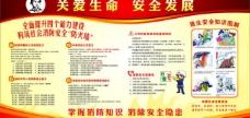 消防安全展板图片