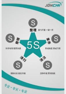 5s展板图片