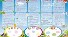 幼儿园制度图片