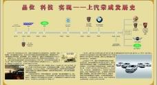 荣威发展史图片