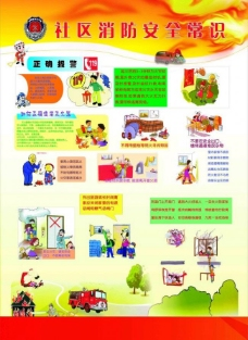 漯河消防社区宣传海报图片
