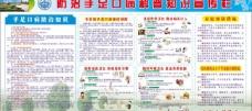 手足口病防治知识展板图片