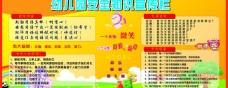 幼儿园 守则 管理制度 知识栏 展板 黄色图片