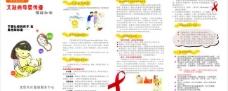 防艾滋病宣传图片