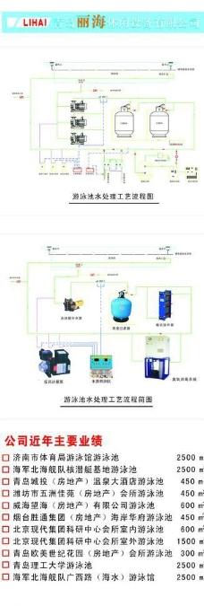 游泳池水处理工艺流程图图片