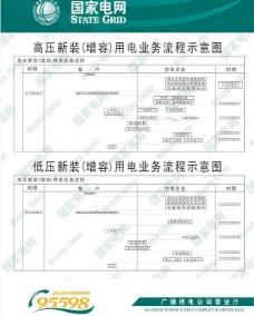 高压新装(增容)用电业务流程示意图图片