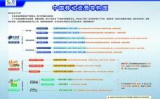 中国移动业务 新导购图定稿图片