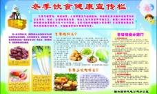 冬季饮食健康宣传栏图片