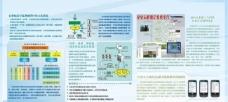 中国移动td 重大专项图片