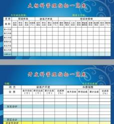 桶装水公司相关部门管理一览表图片