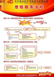 服务流程图片