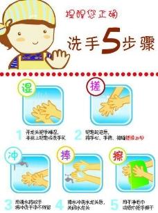洗手的步骤图片