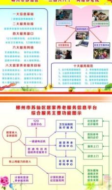 老年养老院平台服务方案图片