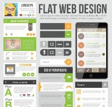 wap网页设计图片
