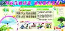 展板 学校 幼儿园图片
