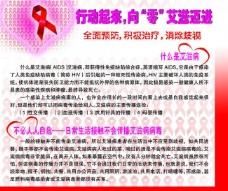 艾滋病展板图片