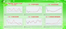 绿色展板模板图片