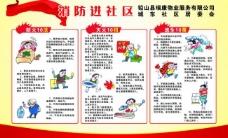社区消防展板图片