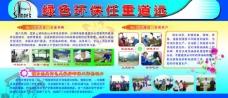 中国石化展板图片