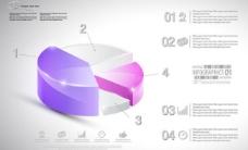 立體圓形圖表圖片
