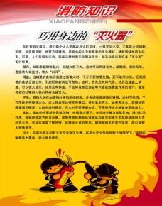 消防知识展板图片