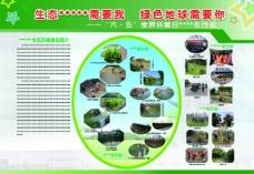 生态展板图片