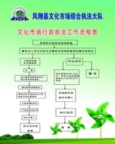 文广局展板图片