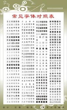 常用字体对照表